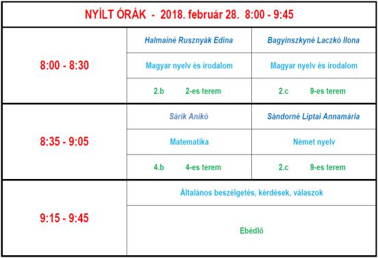 nyilt_orak2018